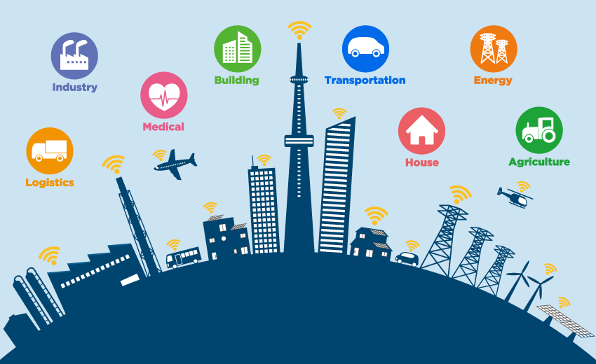 smart-city-iot-and-ai