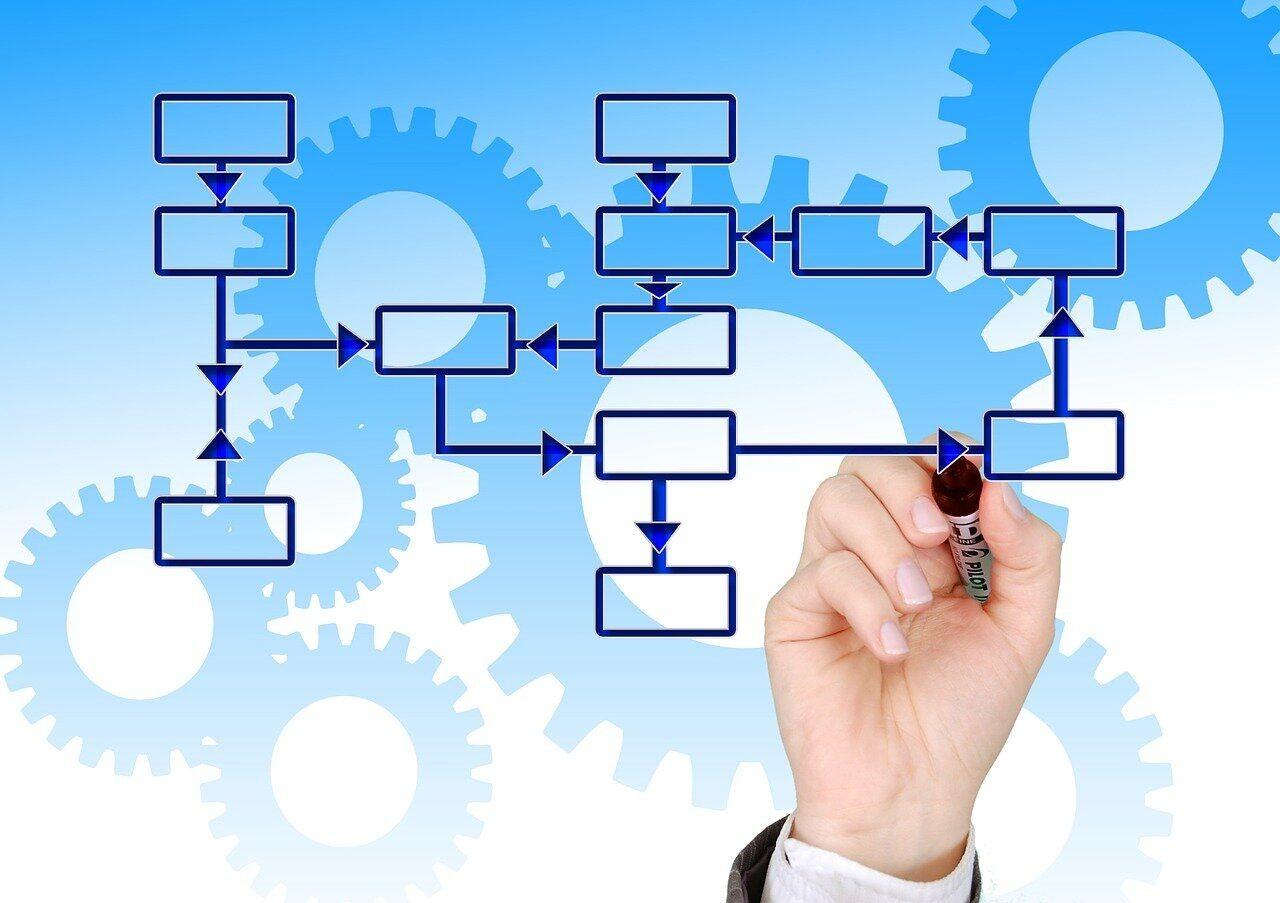 ERP-системы и эволюция бизнес-процессов в цифровой экономике